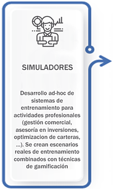 Simuladores_RRHH