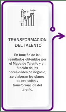 Transformacion_talento_RRHH